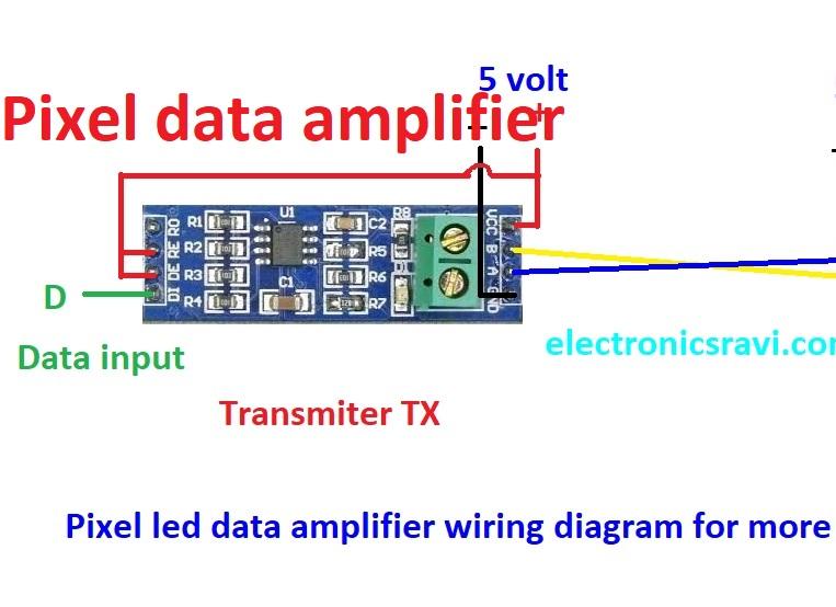 pixel led data amplifier